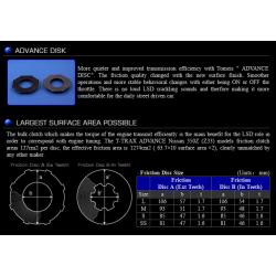Différentiel Tomei Technical Trax Advance LSD 2 Way